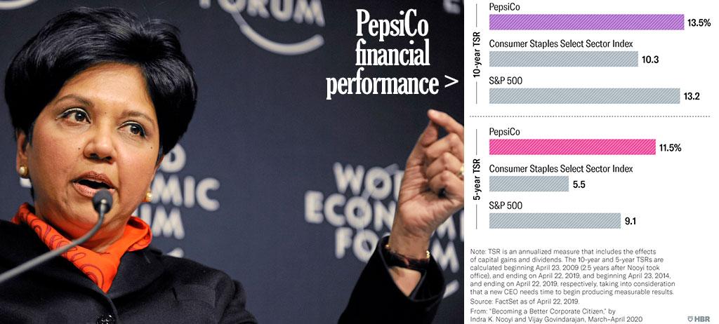 Indra Nooyi, former PepsiCo CEO